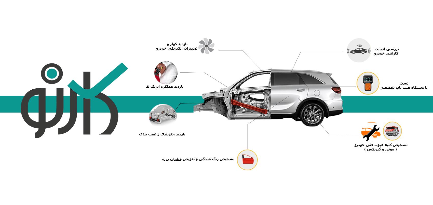 کارشناس فنی خودرو